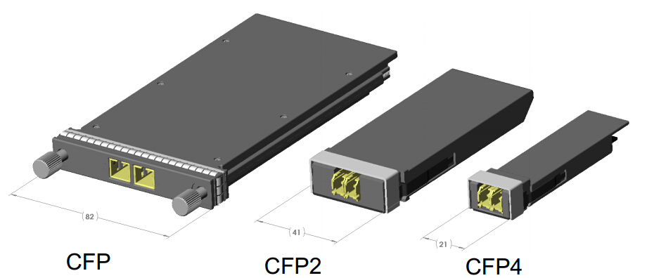 CFP transceiver today to future