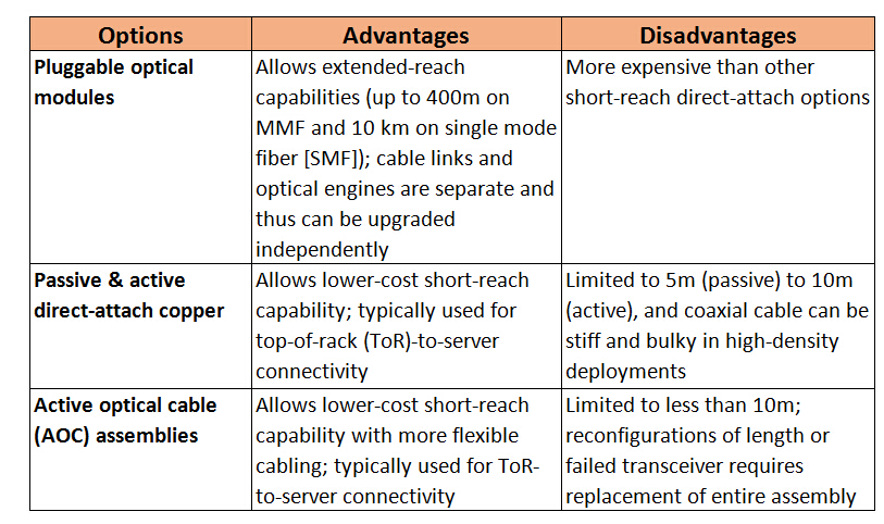 40G-cabling-options