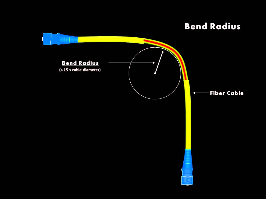 fiber bend radius  what u0026 39 s it  how it affects fiber cable