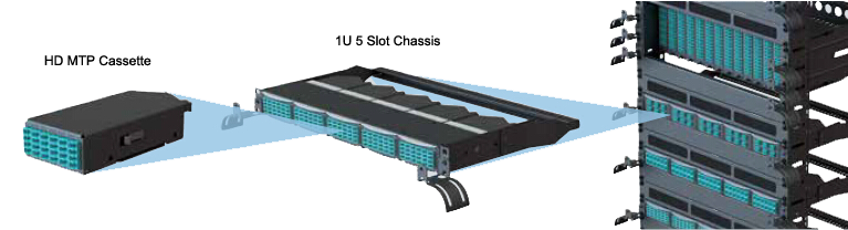 HD patch panel system