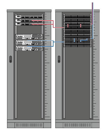 data center patching method-cross connect