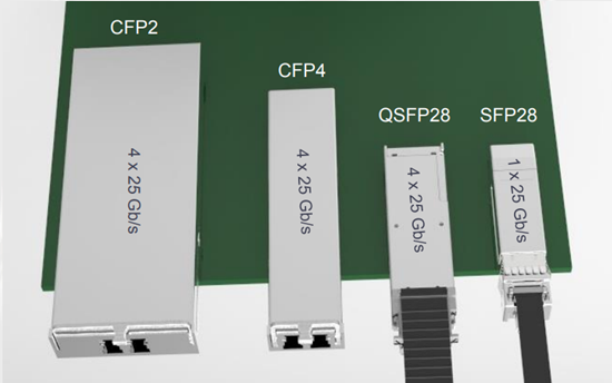 25gbe optical modules