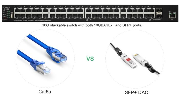 10G stacking-cat6a or DAC