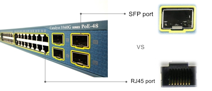 Rj45 Vs Sfp Port Which Should I Use To Connect Two Switches