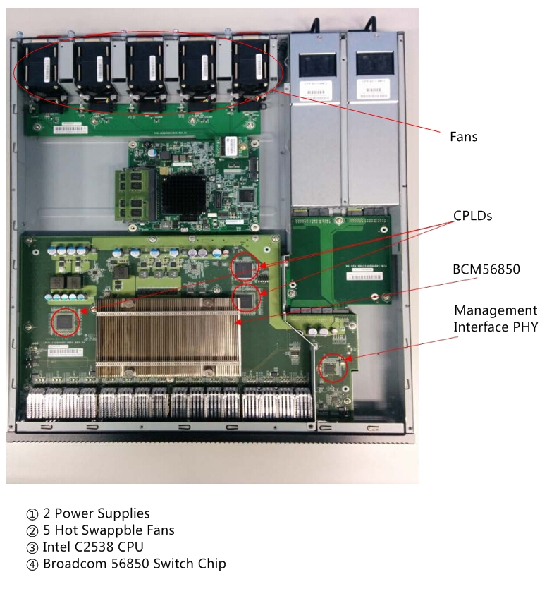 Network Switch Components and Functions Wiki
