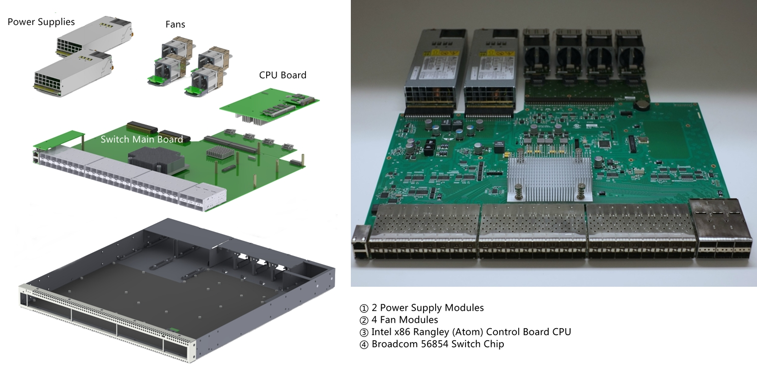 network switch components
