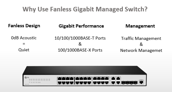 managed fanless gigabit switch 24-port