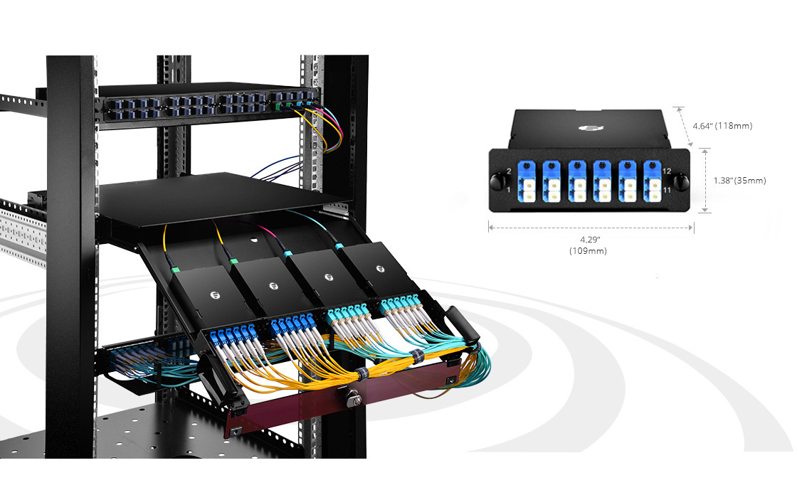 FHD High-Density Fiber Cabling Solution