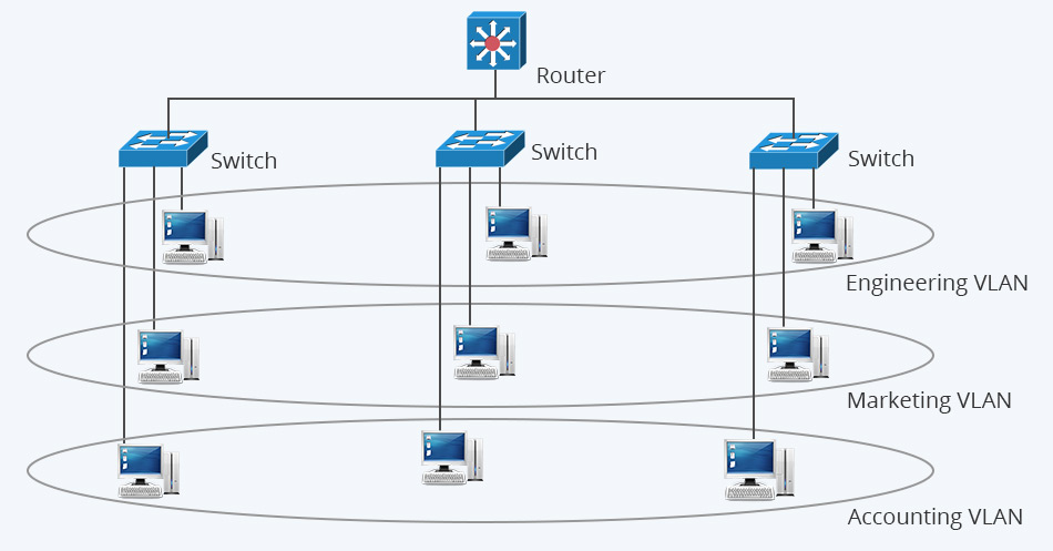 vlan vs subnet