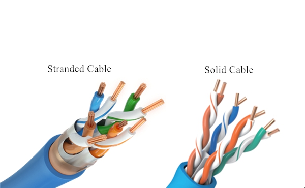 Solid cable and stranded cable