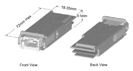 Dimensions of QSFP