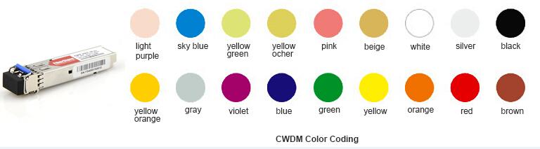 CWDM-SFP-COLOR-CODING