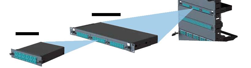 LGX cassette system
