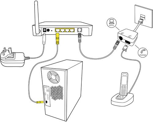 fiber transceiver solution