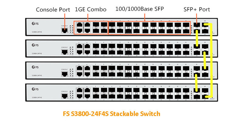 FS stack switch with SFP+ uplink