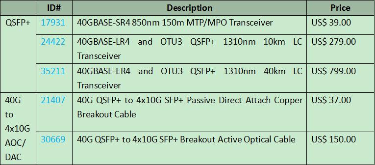 N8000-32Q switch